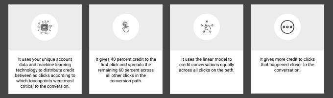 Google Ads Data-Driven Attribution